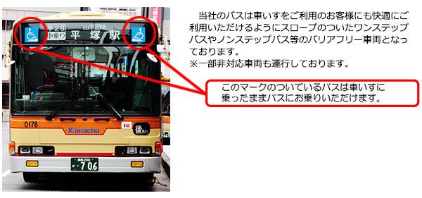 運賃 バス 神奈 中