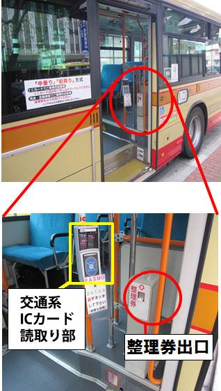 運賃 神奈 中 バス